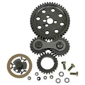 Proform High Performance Gear Drives- B-B