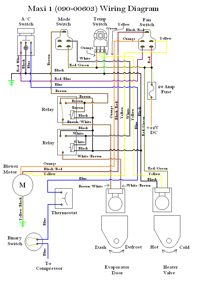 ididit steering column wiring solidfonts ididit wiring harness all about diagram